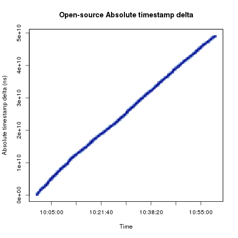 absolute_open-source_small