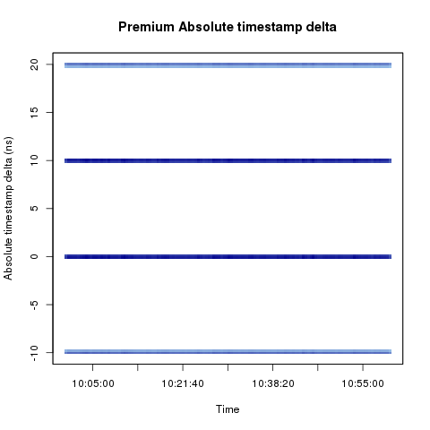 absolute_premium_small